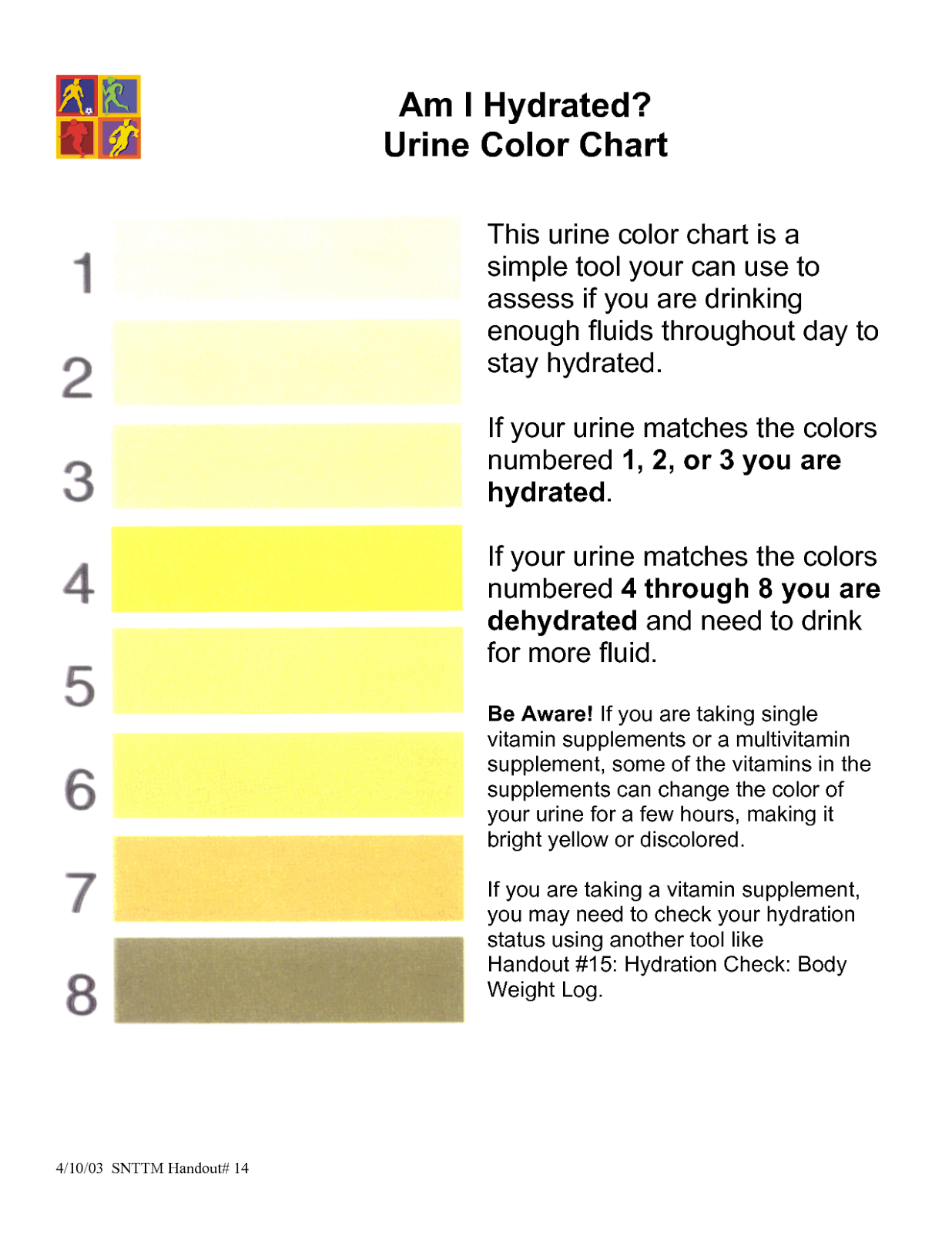 Is it healthy to pee yellow photo 4